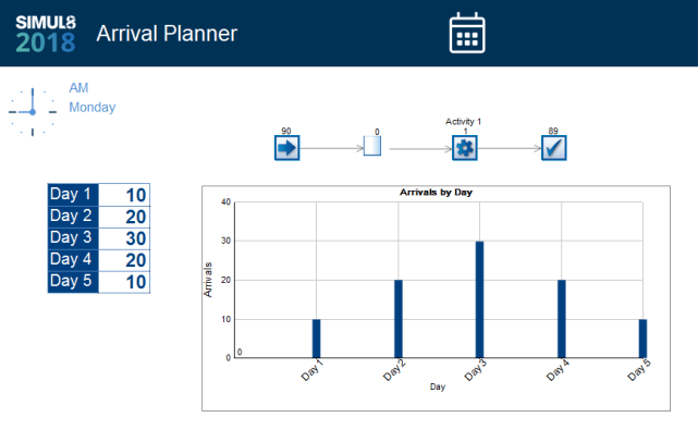 Arrival Planner 6