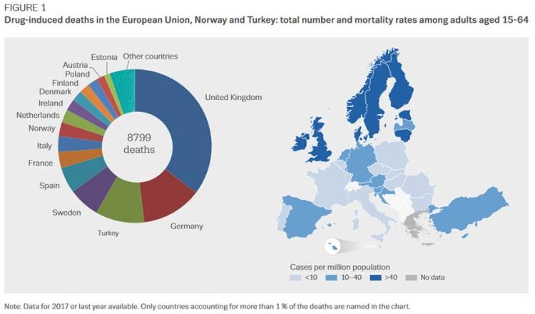 Le overdose in Europa secondo EMCDDA
