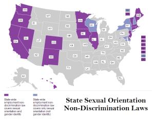 nondiscrimination