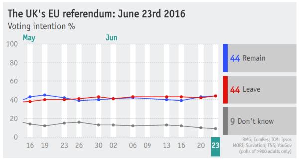 econ polls-1