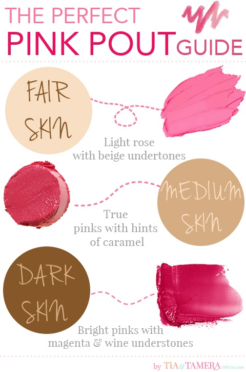 perfect pink pout guide