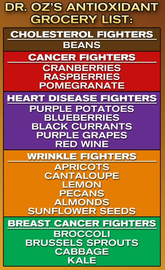 dr oz anti oxidant list