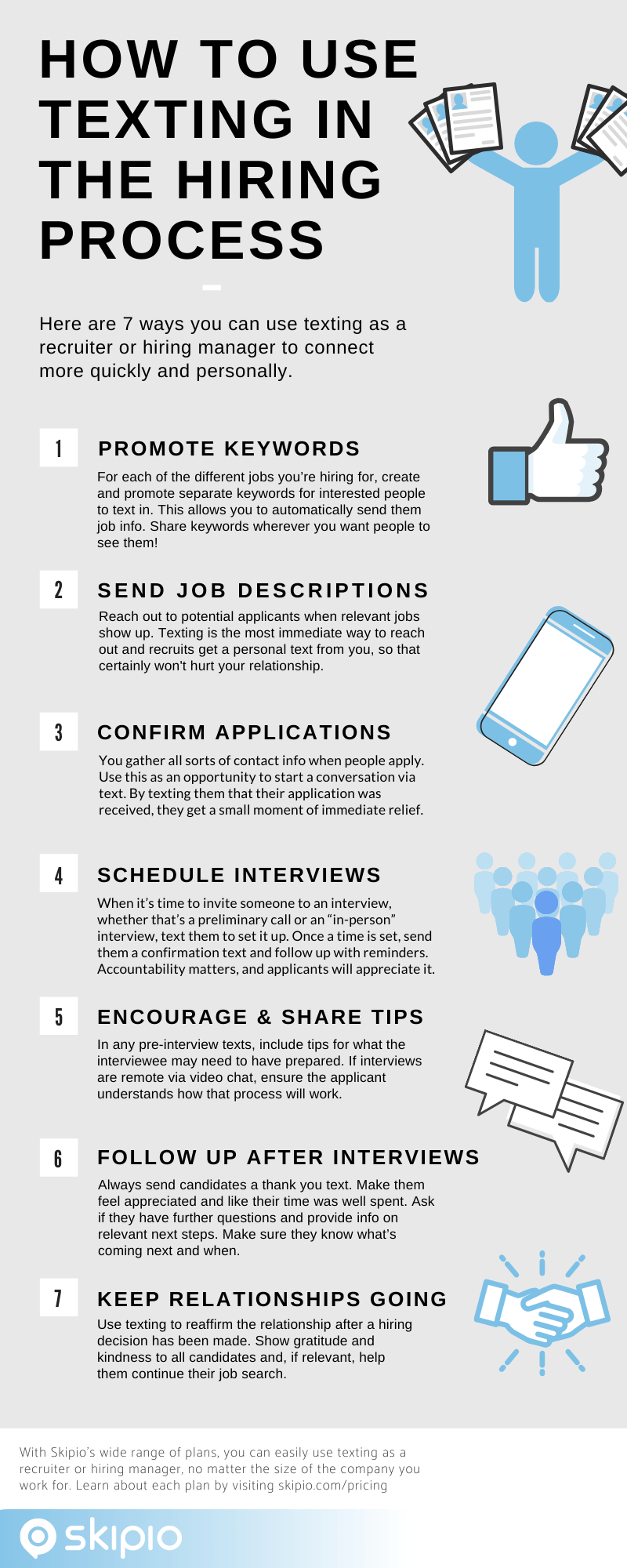 Infographic based on text from the post about how to use texting as a recruiter or hiring manager