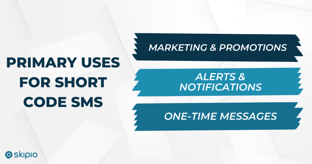 Primary use cases of short code include marketing and promotions, alerts and notifications, and one-time messages, such as for 2-factor authentication.