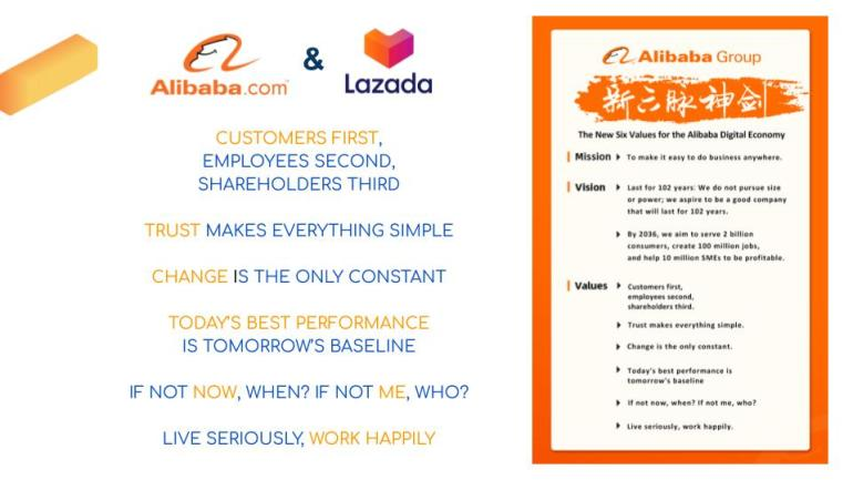 Lazada's Core Values | Skooldio Blog - Tech Giants: How culture shapes the way they do things
