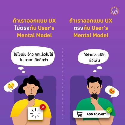 ออกแบบ ux ให้ตรงกับ user mental models | Skooldio Blog - ออกแบบ UX/UI ให้ดีขึ้นง่ายๆ ด้วยหลักการ Mental Model