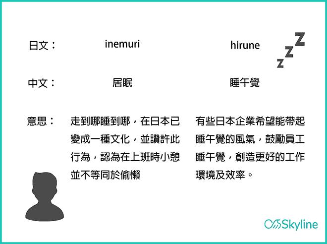 國際觀察-日本職場5