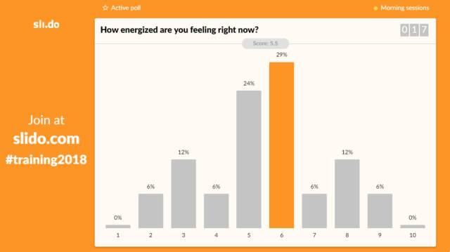 How energized are you feeling icebreaker poll