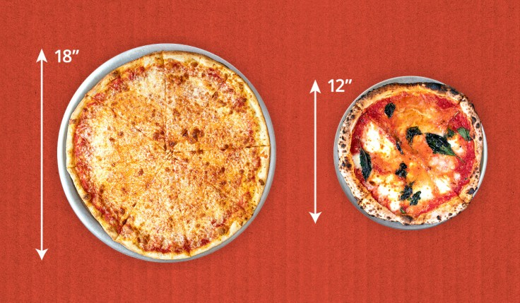 New York vs. Neapolitan Pizza