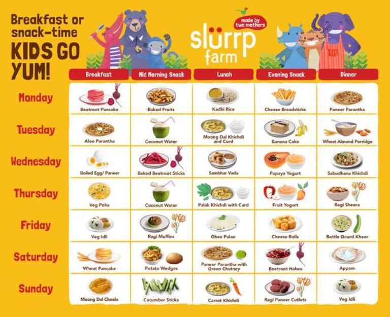 12 Months Old with Weekly Food Charts 06