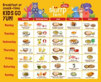 15 Month Baby Food Chart