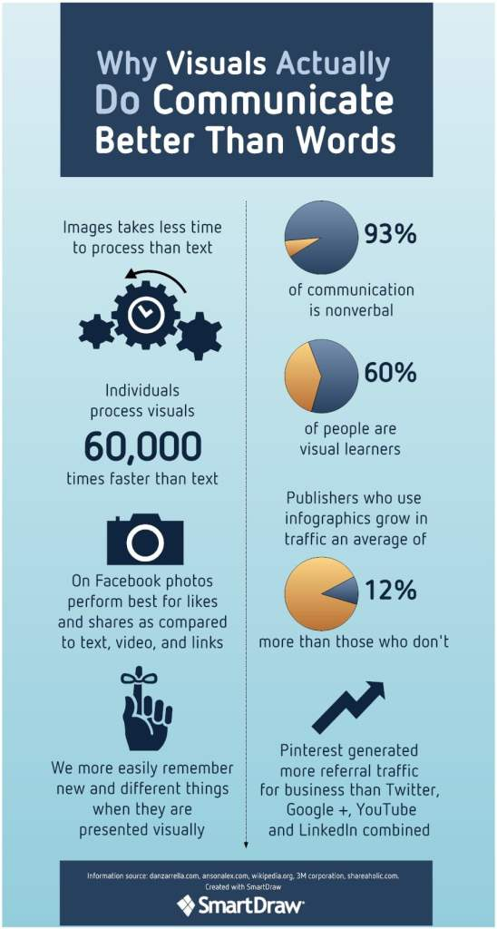 Visual_Communication_Infographic