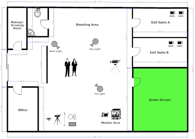 Film and video production how wes craven does it and so Draw room layout