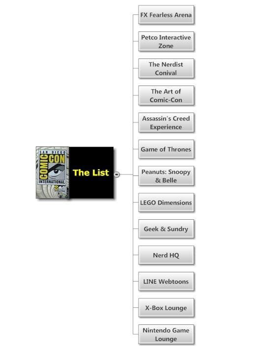 SDCC list