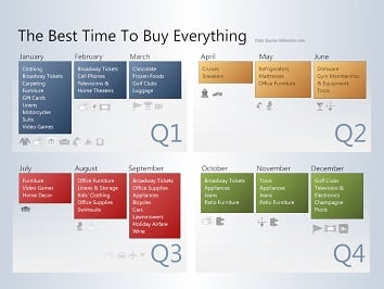 infographic-example-best-time-to-buy-small