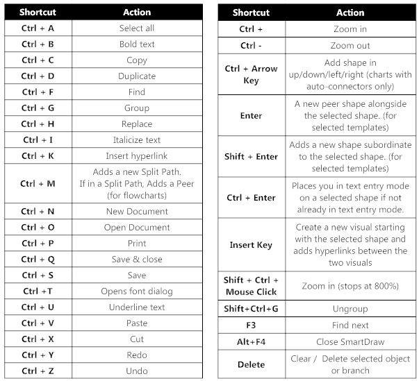 keyboard shortcuts2