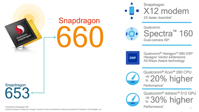qualcomm_snapdragon_660