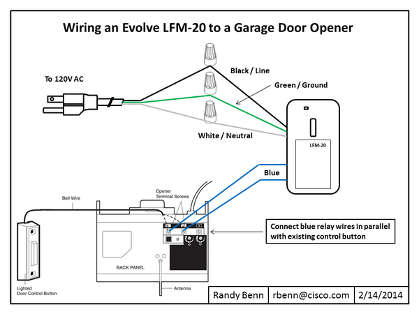 Bgc0gkjCYAAfDMg?fit=683%2C405&ssl=1 how to wire an evolve relay switch smartthings how to wire a garage diagram at soozxer.org
