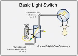 How to: Wire a Light Switch | SmartThings