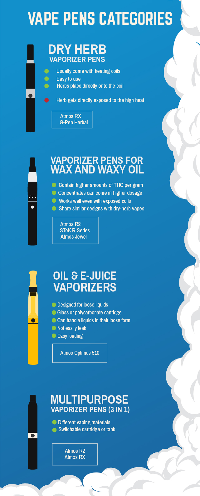 Complete Guide To Vaporizer Pens & How to Use Them (Updated 2017)