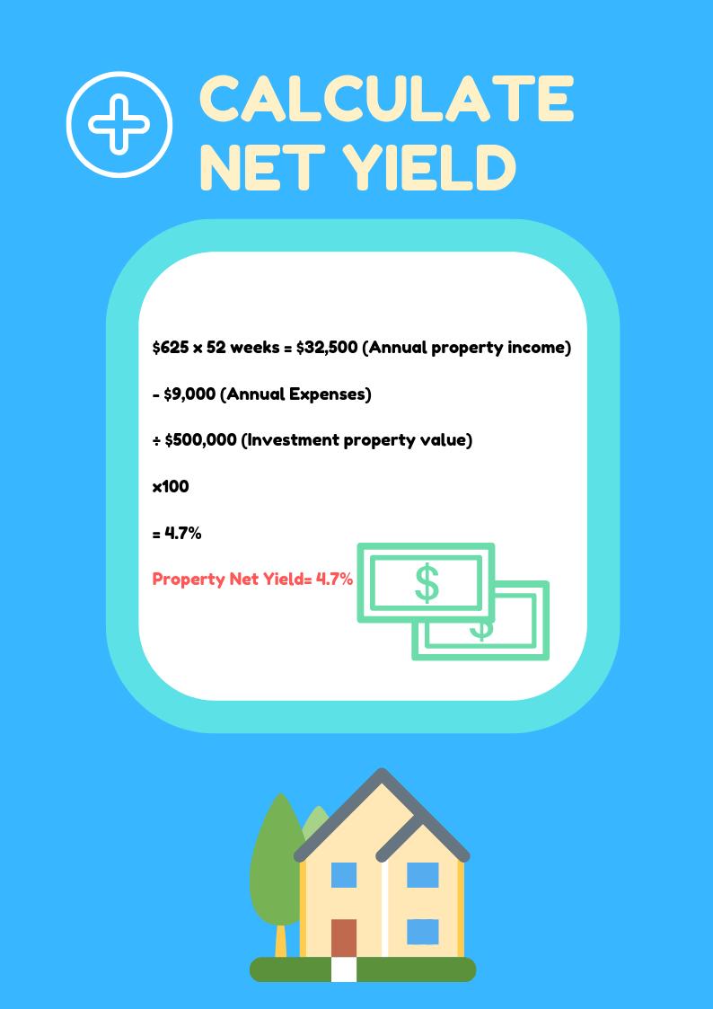 calculate net yield