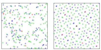 scatter-plot