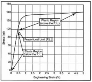 gas-turbine-alloy