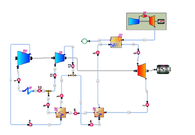 Gas turbine with bottoming recompression S-CO2 cycle