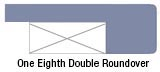 One-eighth double roundover edge profile