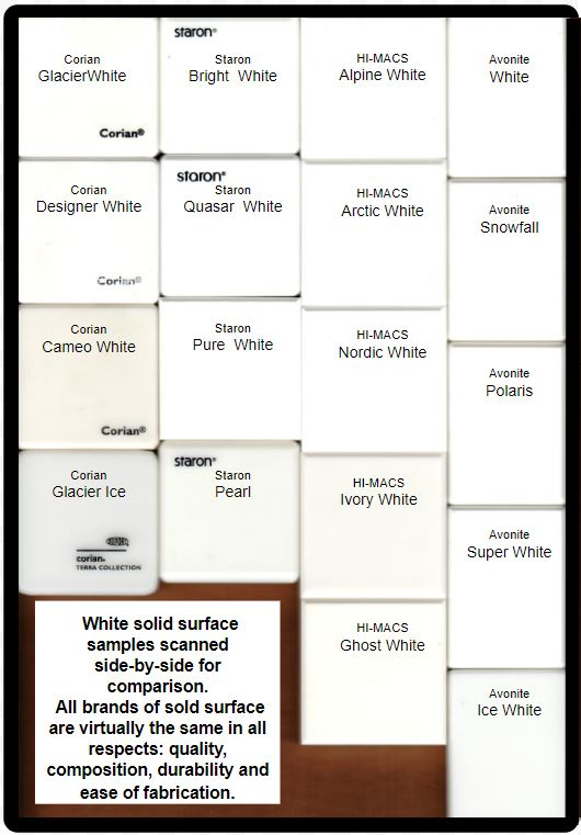 Comparison of the variety in white solid surface colors
