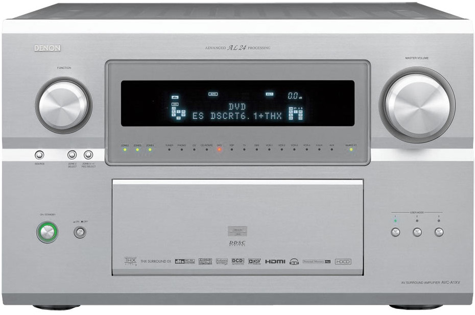 How to enjoy multi-channel HD sound with an older receiver - Son