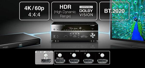 Yamaha MusicCast RX-V683 : Dolby Vision et HDR