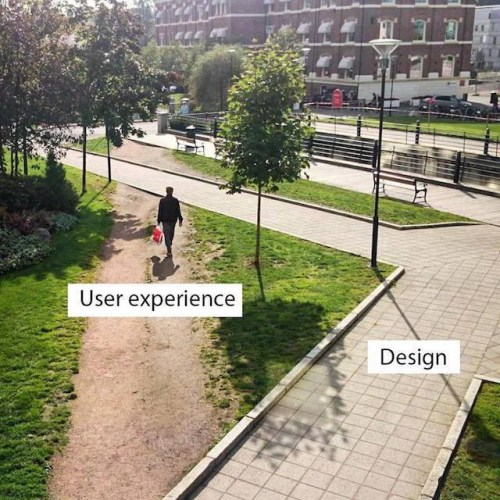 UX Meme: What you think they do VS what they actually do