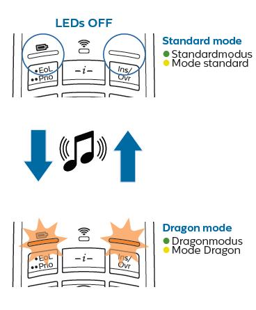 dragon-mode