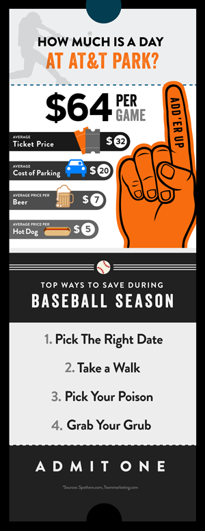 sf giants game price