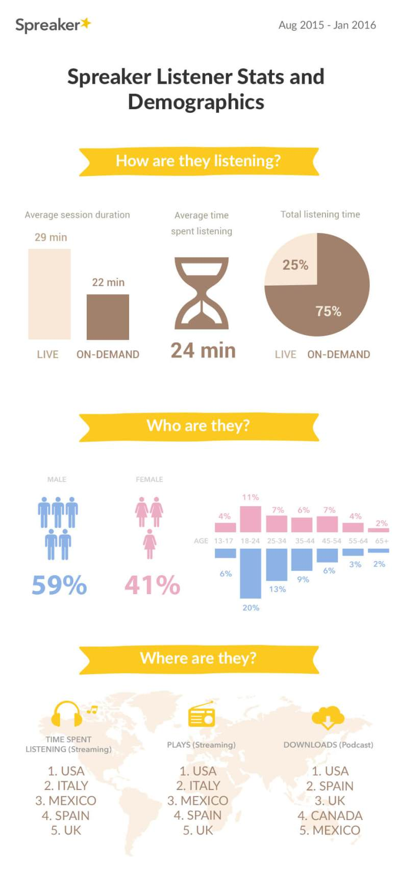 Infographics2016