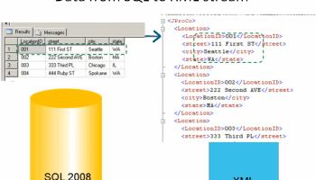 SQL SERVER - Tips from the SQL Joes 2 Pros Development Series - Preparing XML in Memory - Day 34 of 35 j2p_33_1