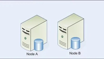 SQL SERVER - Unable to Install Service Pack in Cluster - There was an Error to Lookup Cluster Resource Types SQL-Cluster