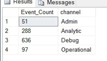 SQL SERVER - Filtering CPU Bound Execution Plans with Extended Events extended_channel_01