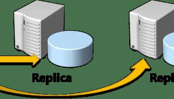 SQL SERVER - Drop failed for Availability Group - Failed to Destroy the Windows Server Failover Clustering Group Corresponding to Availability Group AlwaysOn