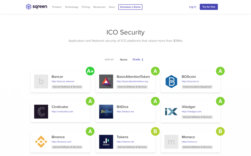 ICO security ranking