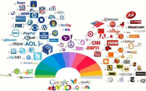 colors_web_brands-600x372