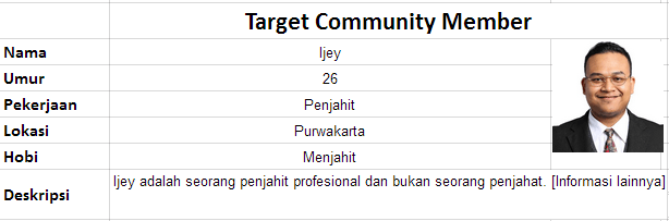 target community member