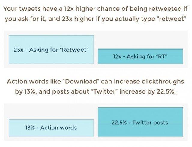 the-twitter-power-user-cheat-sheet-1