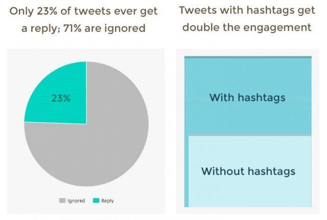 the-twitter-power-user-cheat-sheet-2