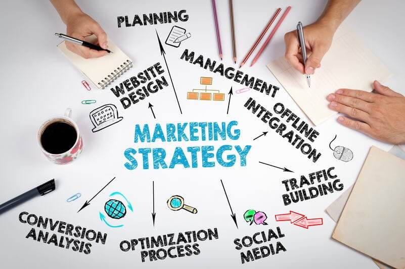 contoh strategi marketing