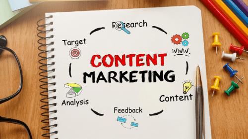 konsep strategi digital marketing