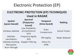 Electronic Protection4.jpg