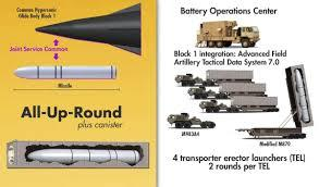 Navy hypersonic.jpg