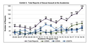 sexual assault3.jpg